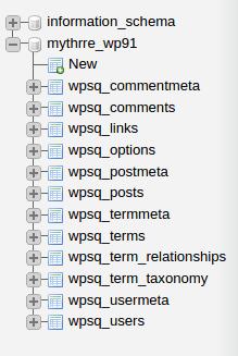 WordPress Users table