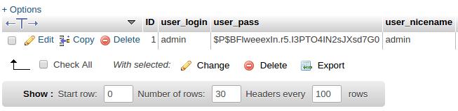 WordPress Password MySQL