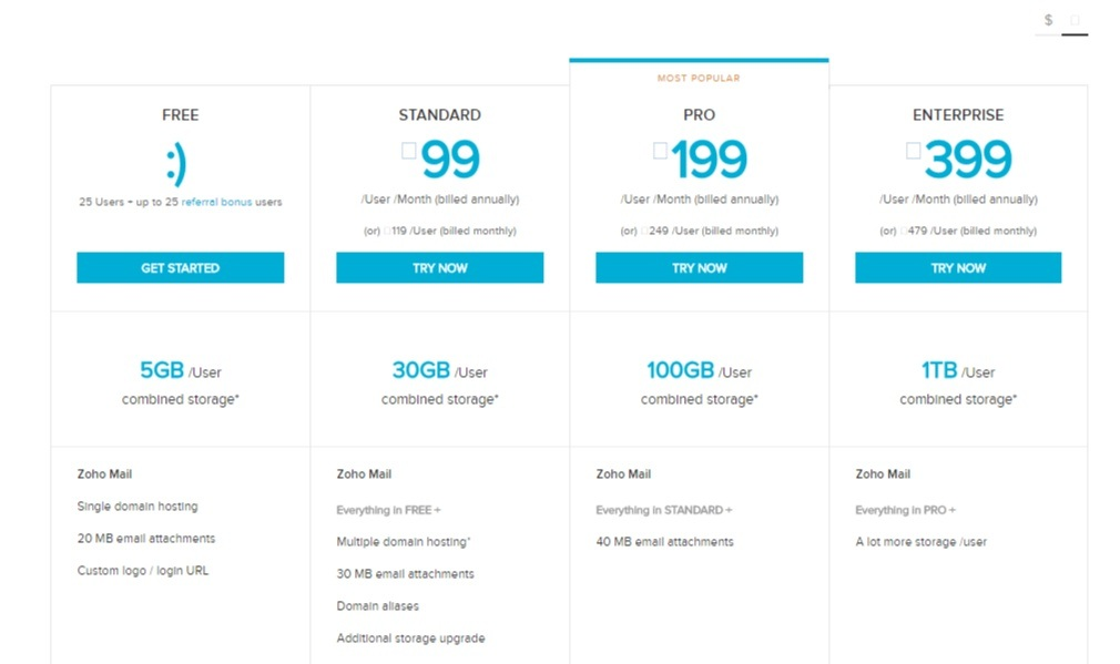 Zoho Mail Pricing Latest