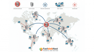 How_does_CDN_works_with_webhosting_locations